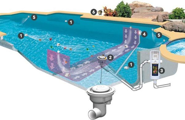 PV3 Pool Cleaning System - Gunite Pool installation CT, MA, RI